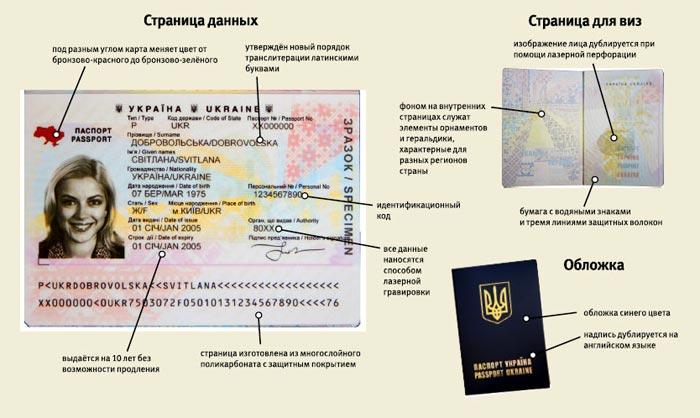 Загранпаспорт образец Украина 2016 2017